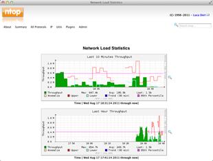 http://www.ntop.org/wp-content/uploads/2011/08/ntop_4_1_0_load_stats.png