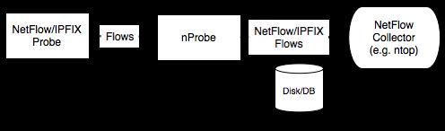 nProbe full screenshot